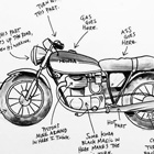 Love engines? Love riding? but how well do you know your motorcycle? This witty yet informative illustration shows how well the artist knows his motorcycle. (via: Loxleelovesengines)